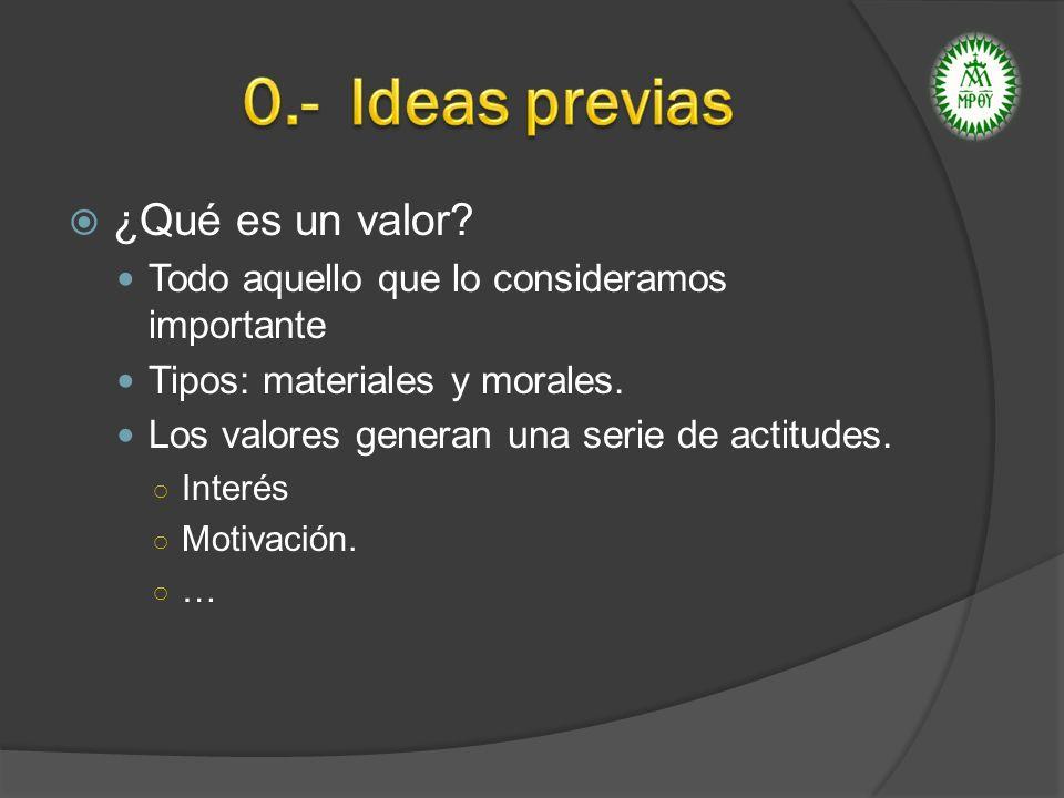 0.- Ideas previas ¿Qué es un valor