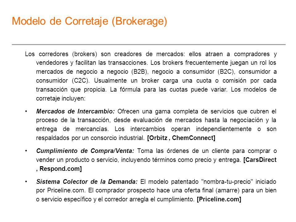 Modelo de Corretaje (Brokerage)