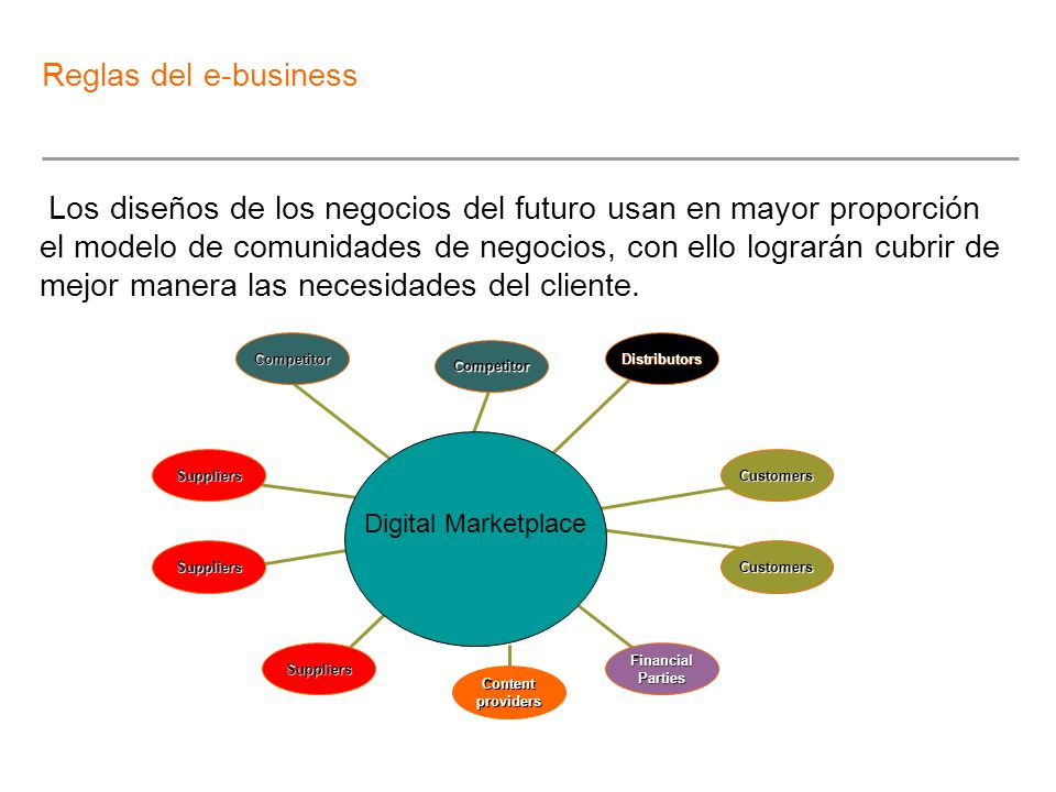 Los diseños de los negocios del futuro usan en mayor proporción