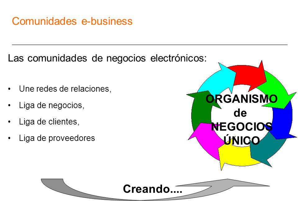 ORGANISMO de NEGOCIOS ÚNICO Creando....