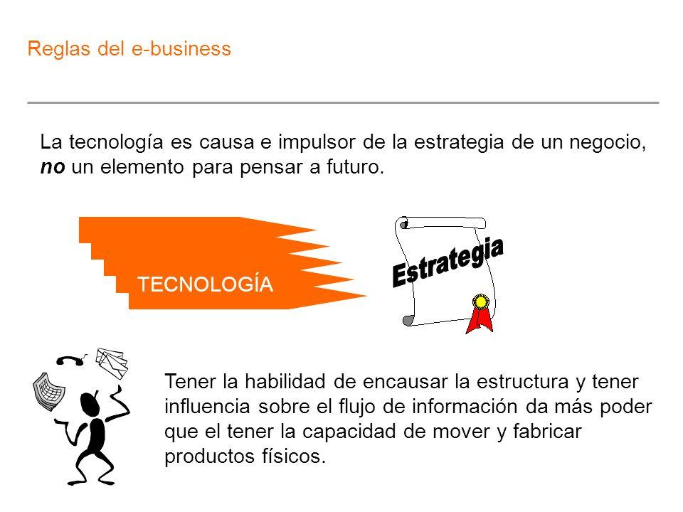 La tecnología es causa e impulsor de la estrategia de un negocio,