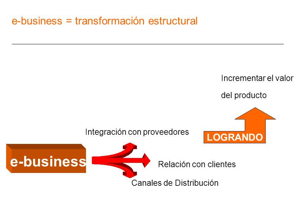 e-business e-business = transformación estructural LOGRANDO