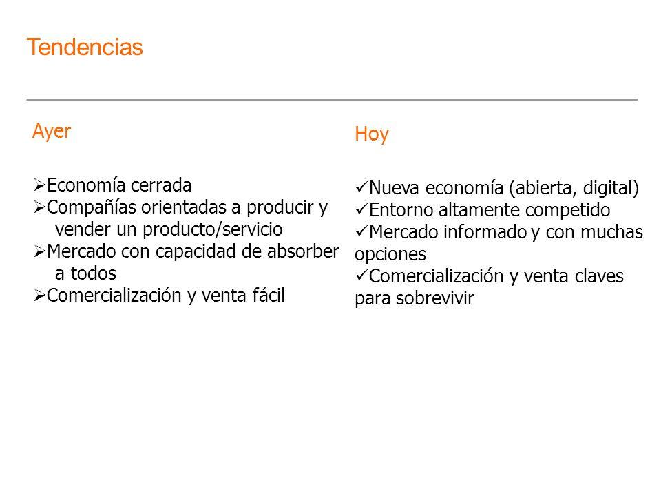 Tendencias Ayer Hoy Economía cerrada Nueva economía (abierta, digital)