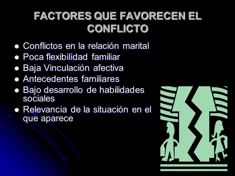 FACTORES QUE FAVORECEN EL CONFLICTO