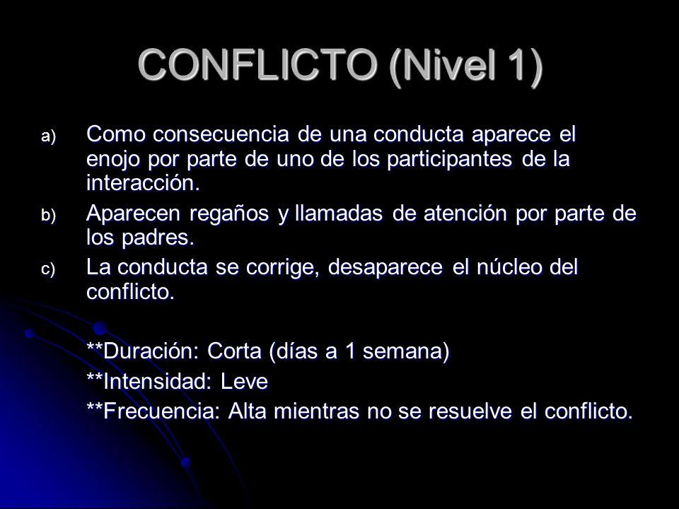 CONFLICTO (Nivel 1) Como consecuencia de una conducta aparece el enojo por parte de uno de los participantes de la interacción.