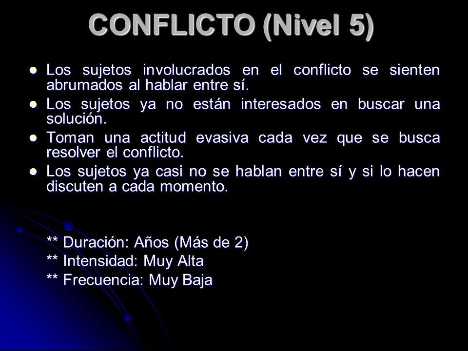 CONFLICTO (Nivel 5) Los sujetos involucrados en el conflicto se sienten abrumados al hablar entre sí.