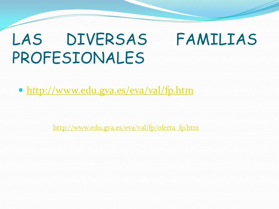 LAS DIVERSAS FAMILIAS PROFESIONALES