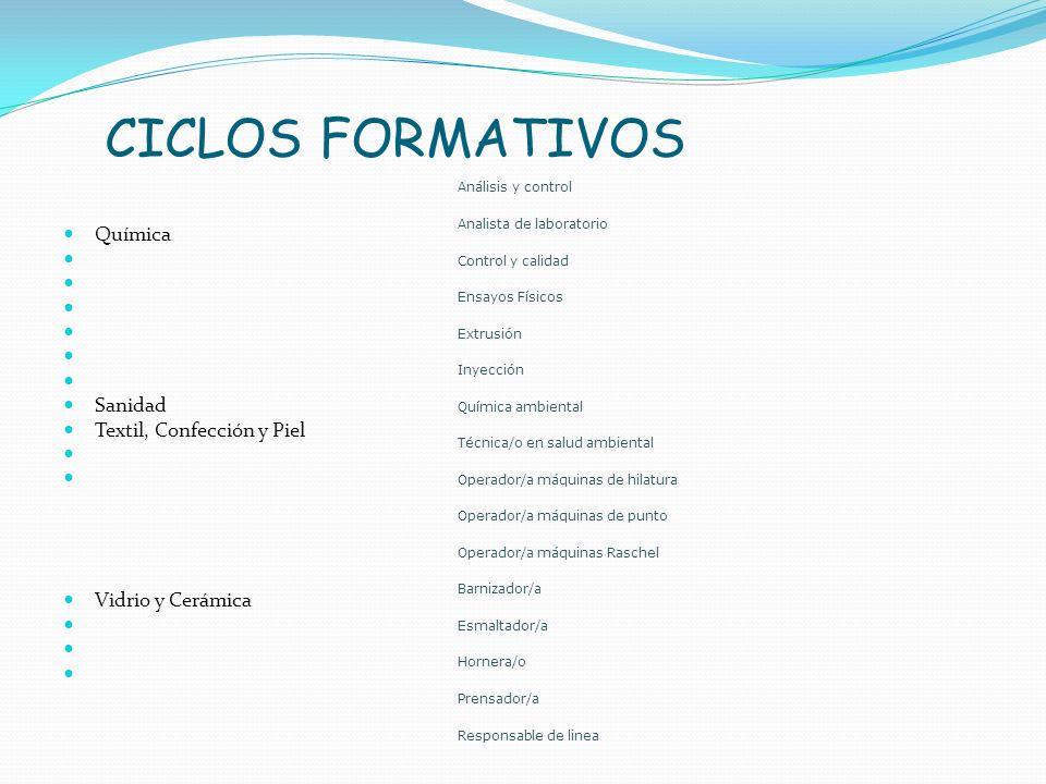 CICLOS FORMATIVOS Química Sanidad Textil, Confección y Piel