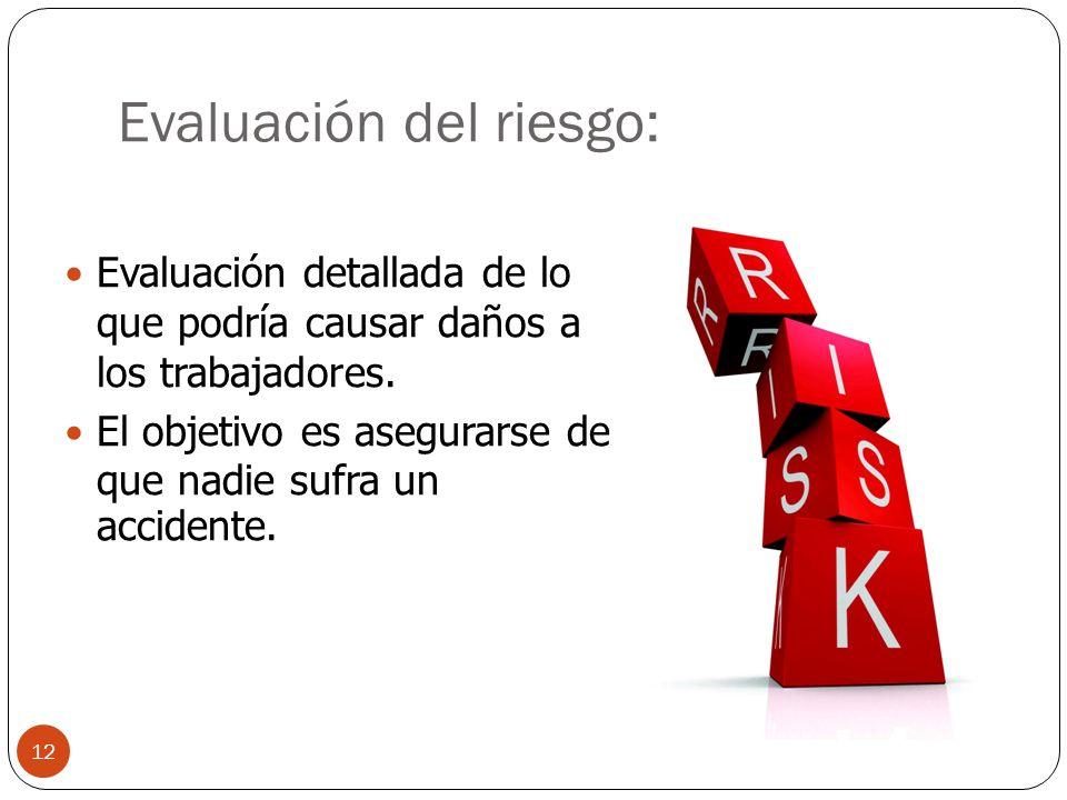 Evaluación del riesgo: