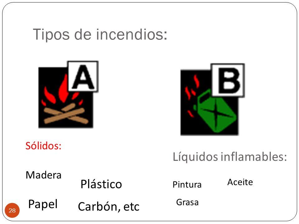 Tipos de incendios: Líquidos inflamables: Plástico Papel Carbón, etc