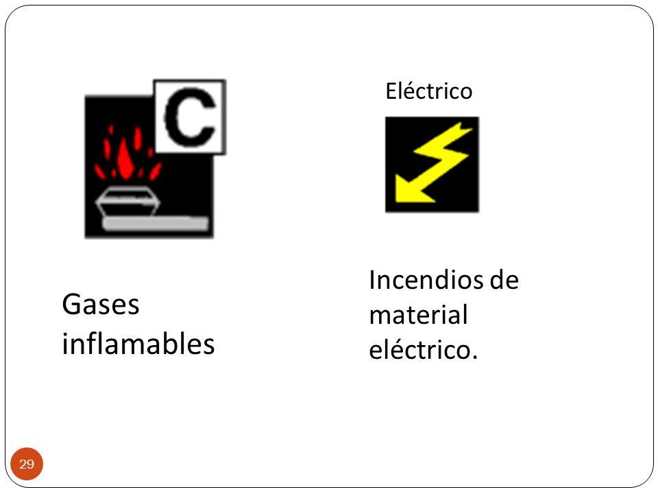 Eléctrico Incendios de material eléctrico. Gases inflamables