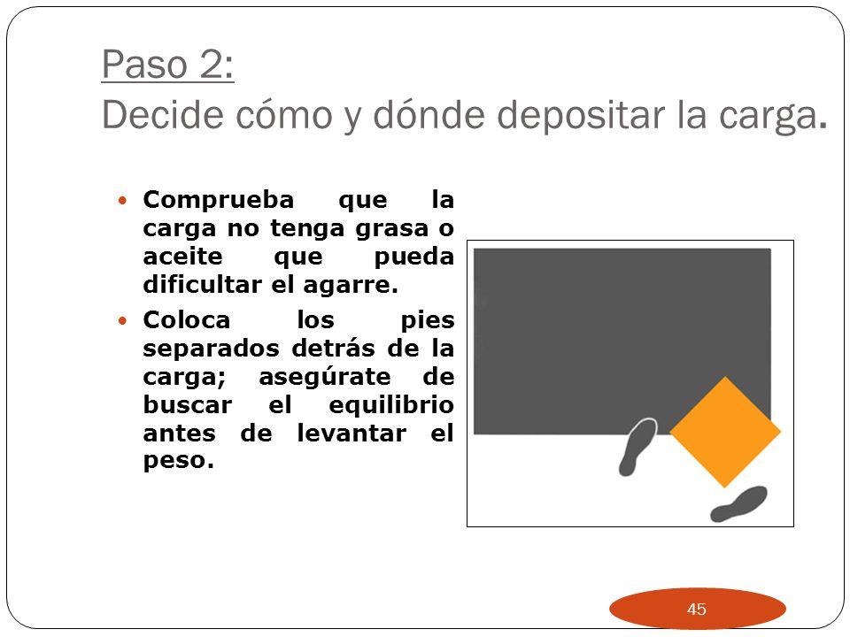 Paso 2: Decide cómo y dónde depositar la carga.