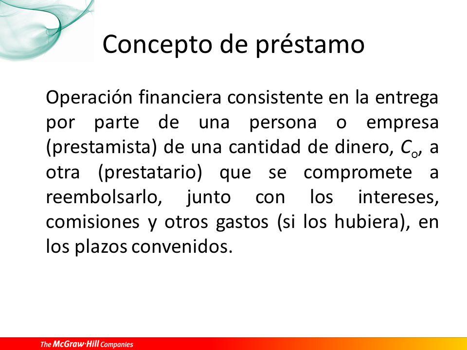 Concepto de préstamo