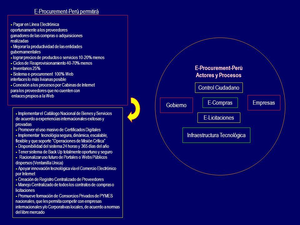 E-Procurement-Perú Actores y Procesos