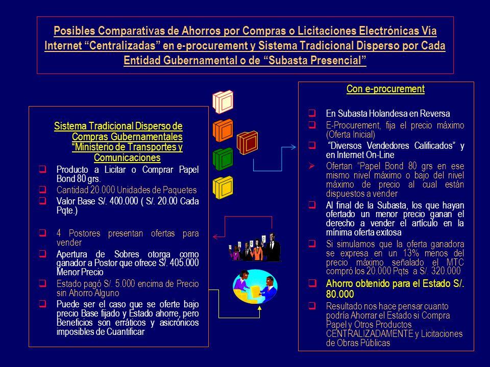 Posibles Comparativas de Ahorros por Compras o Licitaciones Electrónicas Vía Internet Centralizadas en e-procurement y Sistema Tradicional Disperso por Cada Entidad Gubernamental o de Subasta Presencial