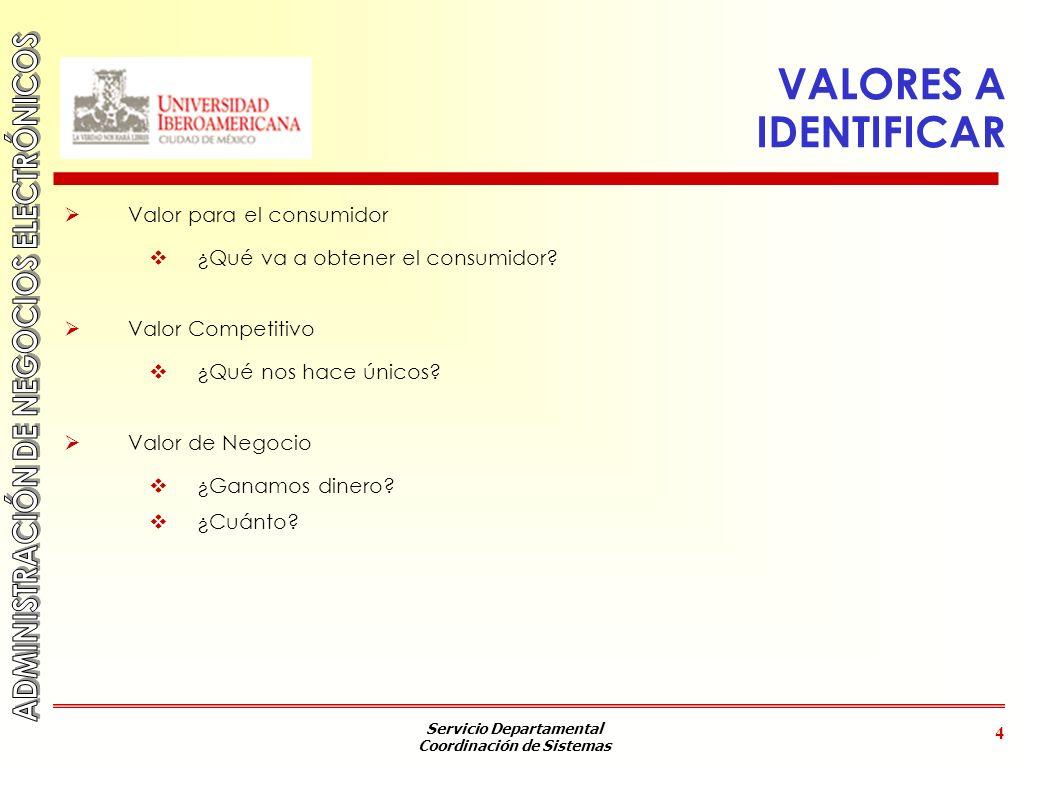 VALORES A IDENTIFICAR Valor para el consumidor