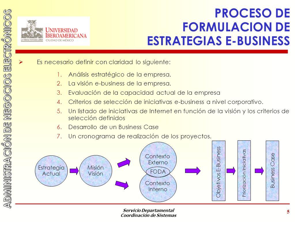 PROCESO DE FORMULACION DE ESTRATEGIAS E-BUSINESS
