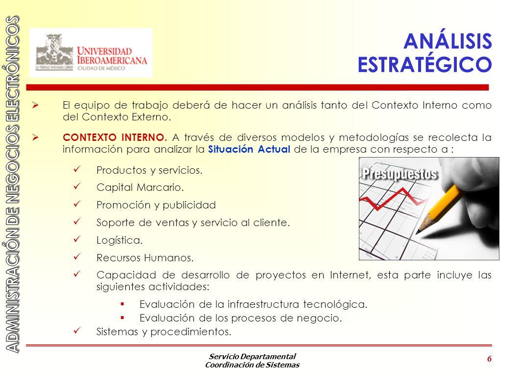ANÁLISIS ESTRATÉGICO El equipo de trabajo deberá de hacer un análisis tanto del Contexto Interno como del Contexto Externo.