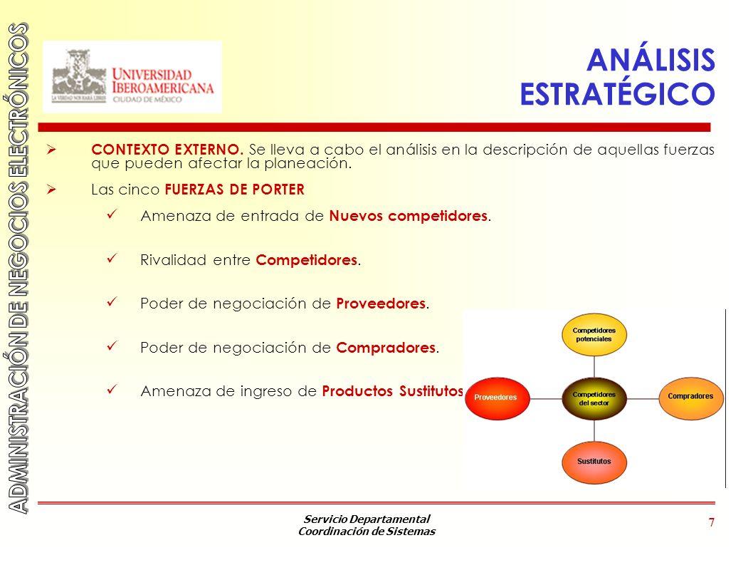 ANÁLISIS ESTRATÉGICO CONTEXTO EXTERNO. Se lleva a cabo el análisis en la descripción de aquellas fuerzas que pueden afectar la planeación.