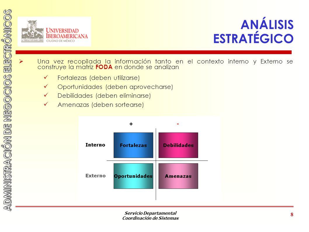ANÁLISIS ESTRATÉGICOUna vez recopilada la información tanto en el contexto interno y Externo se construye la matriz FODA en donde se analizan.