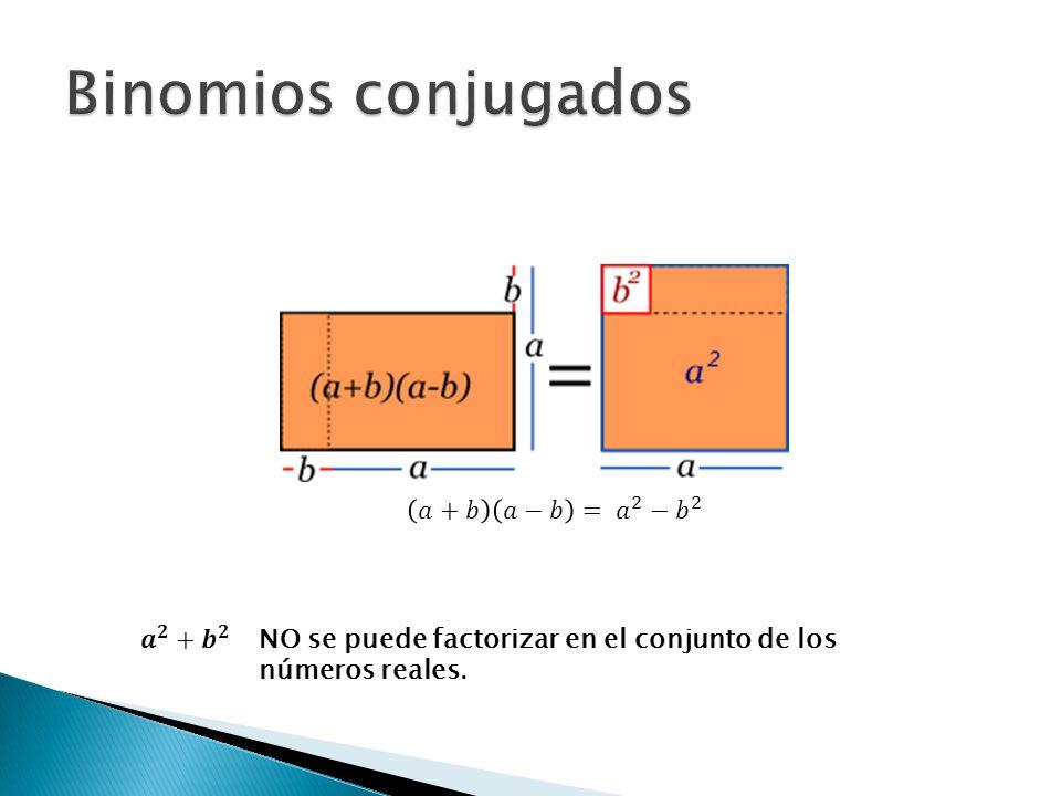 Binomios conjugados 𝑎+𝑏 𝑎−𝑏 = 𝑎 2 − 𝑏 2 𝒂 𝟐 + 𝒃 𝟐