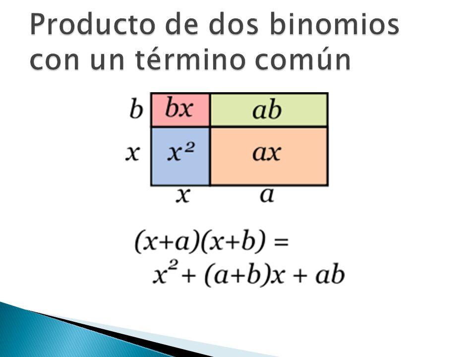 Producto de dos binomios con un término común