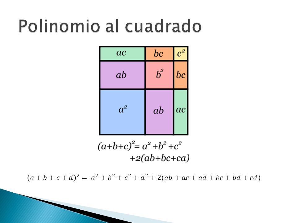 Polinomio al cuadrado 𝑎+𝑏+𝑐+𝑑 2 = 𝑎 2 + 𝑏 2 + 𝑐 2 + 𝑑 2 +2 𝑎𝑏+𝑎𝑐+𝑎𝑑+𝑏𝑐+𝑏𝑑+𝑐𝑑