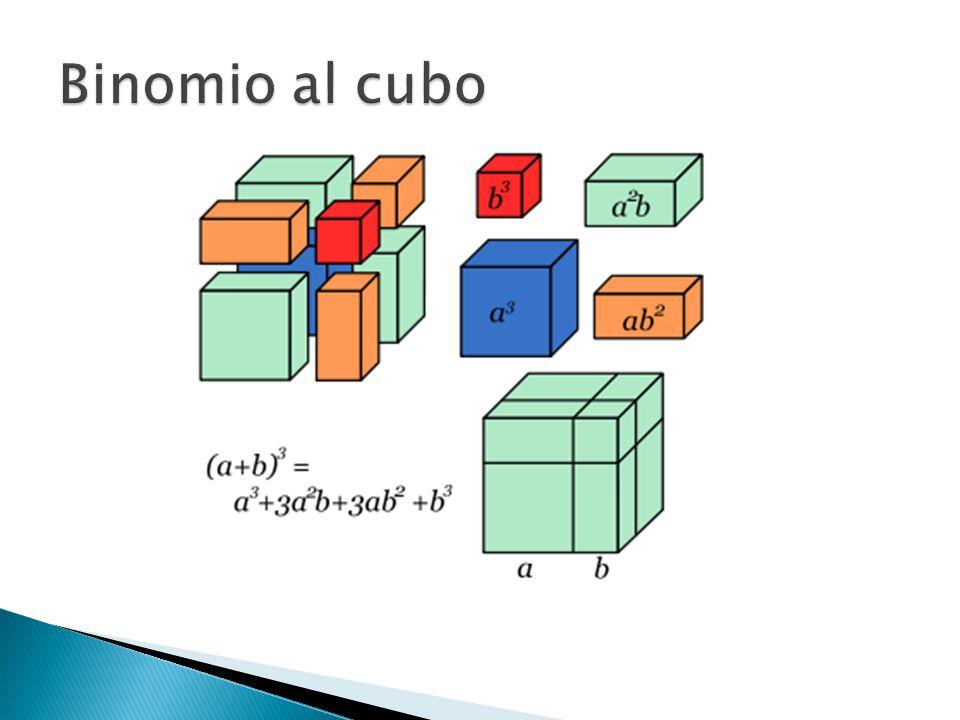 Binomio al cubo