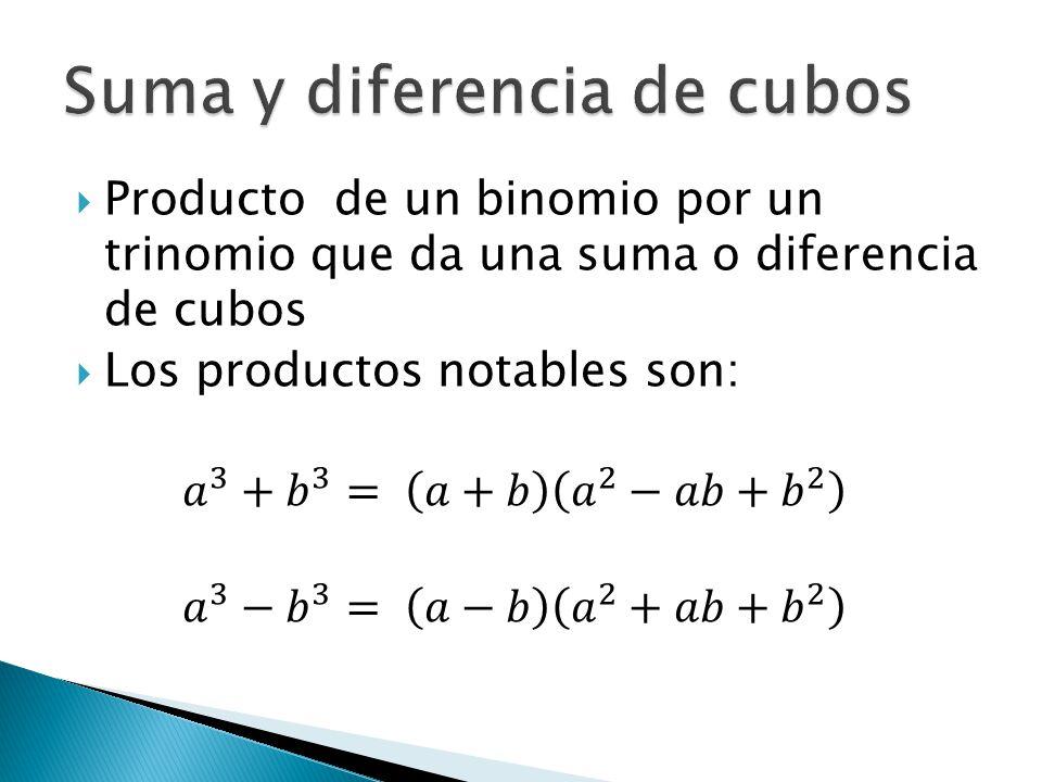 Suma y diferencia de cubos