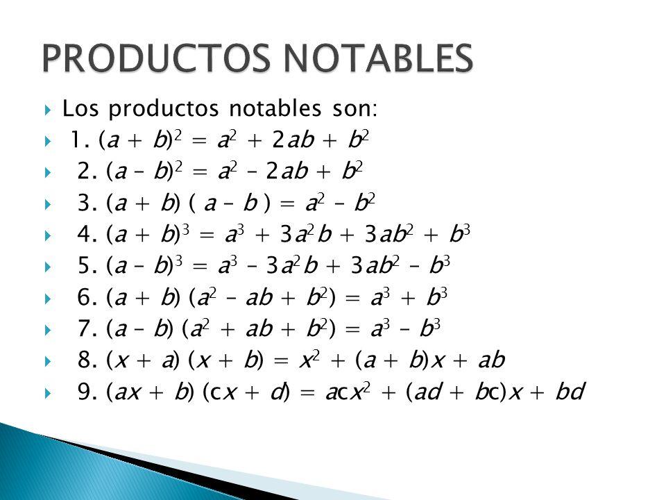 PRODUCTOS NOTABLES Los productos notables son: