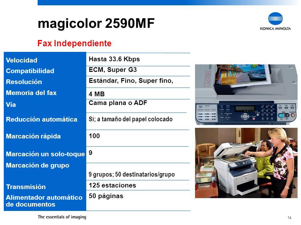 magicolor 2590MF Fax Independiente Velocidad Compatibilidad Resolución