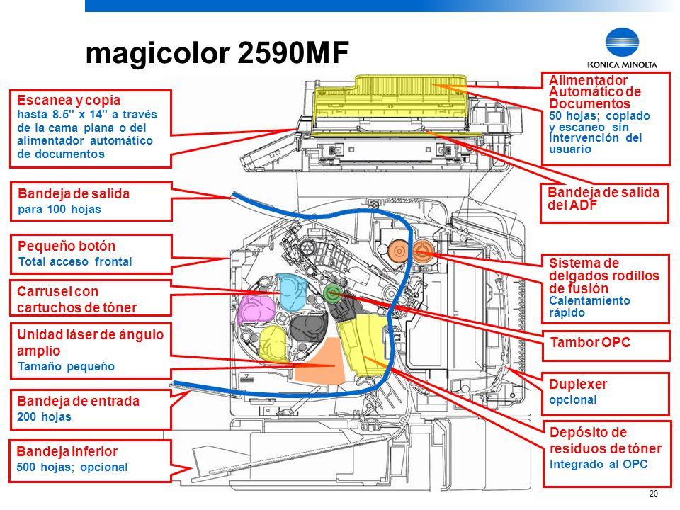 magicolor 2590MF Alimentador Automático de Documentos 50 hojas; copiado y escaneo sin intervención del usuario.