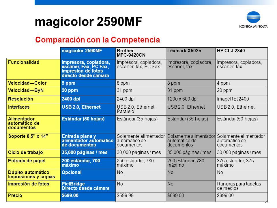 magicolor 2590MF Comparación con la Competencia magicolor 2590MF