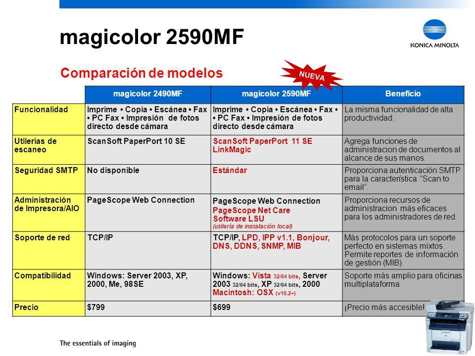 magicolor 2590MF Comparación de modelos magicolor 2490MF