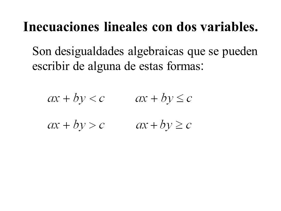 Inecuaciones lineales con dos variables.