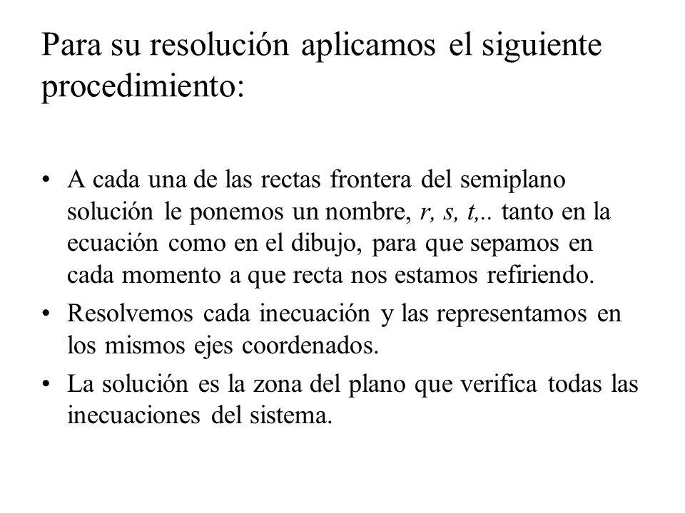 Para su resolución aplicamos el siguiente procedimiento: