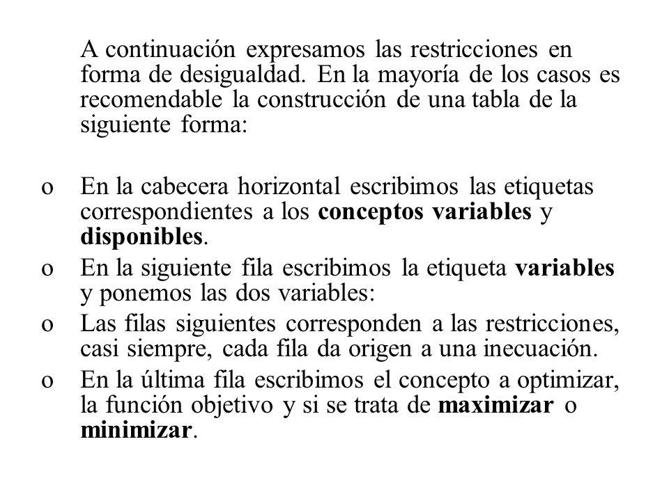 A continuación expresamos las restricciones en forma de desigualdad