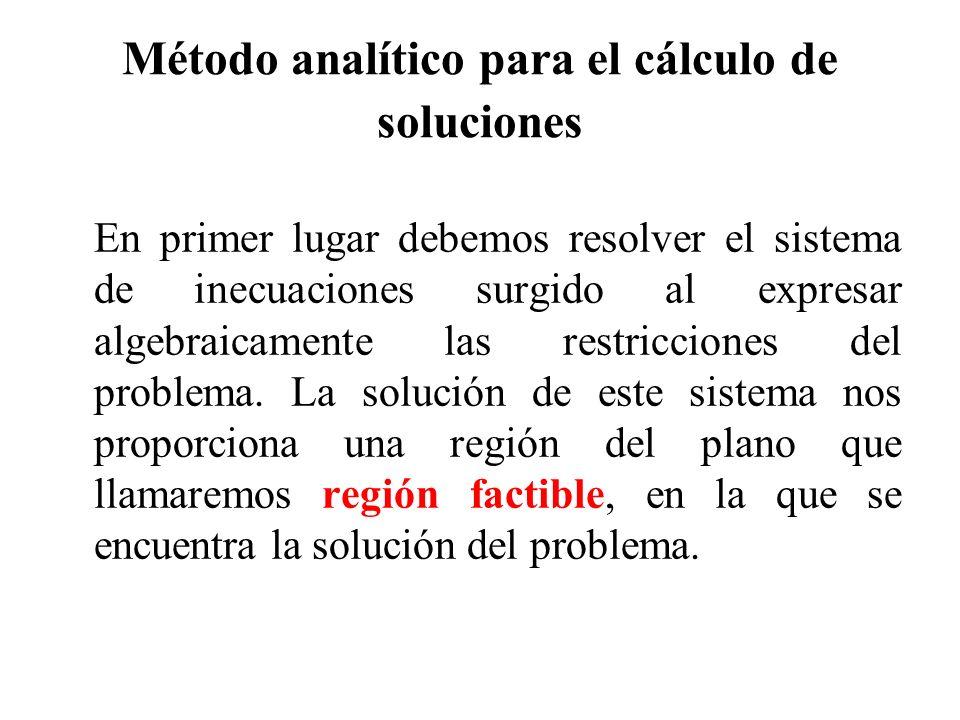 Método analítico para el cálculo de soluciones