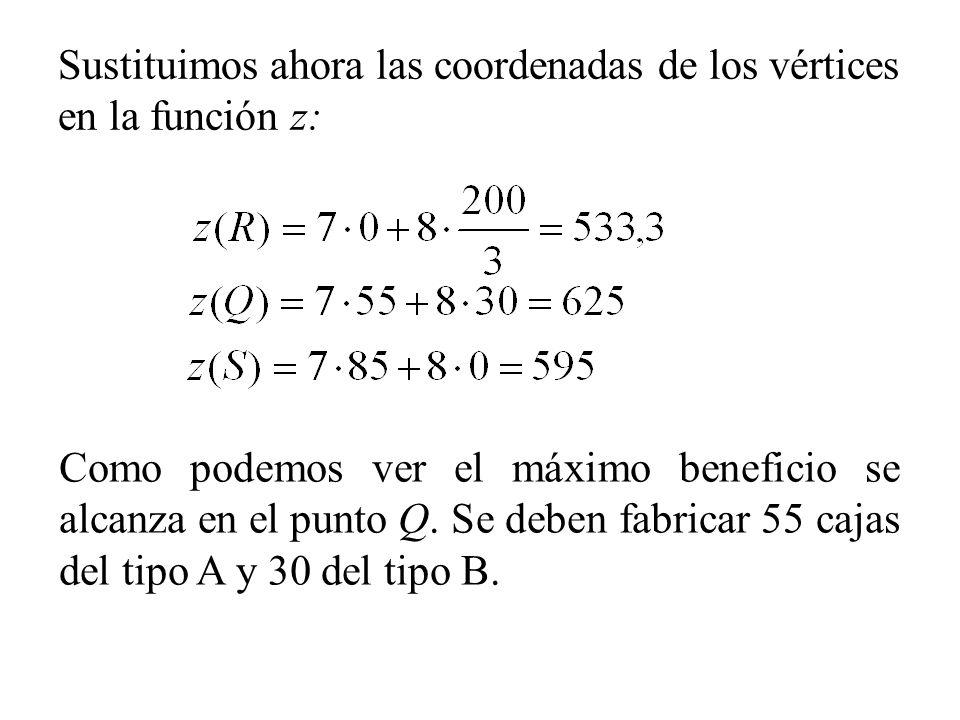 Sustituimos ahora las coordenadas de los vértices en la función z: