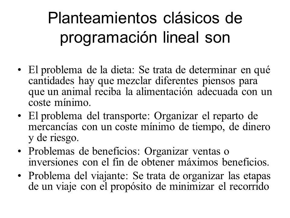 Planteamientos clásicos de programación lineal son