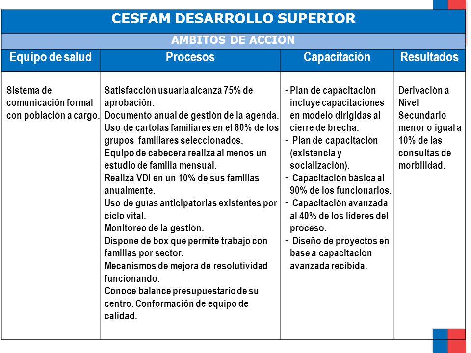 Certificacion centros de salud familiar ppt video online descargar - Cambiar de medico de cabecera por internet ...