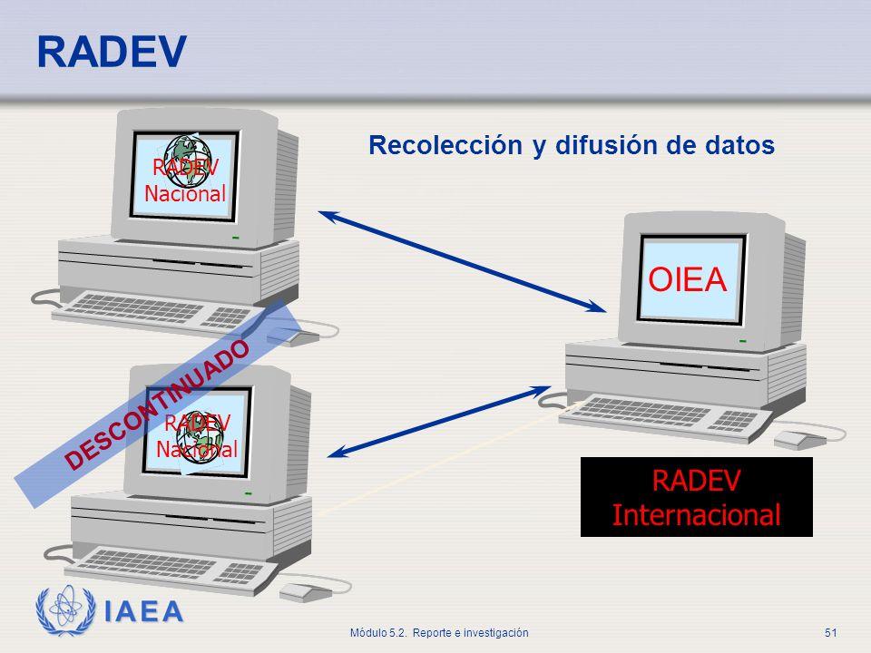RADEV OIEA RADEV Internacional Recolección y difusión de datos