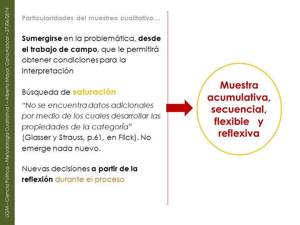 Estrategias de muestreo en metodología cualitativa - ppt video ...