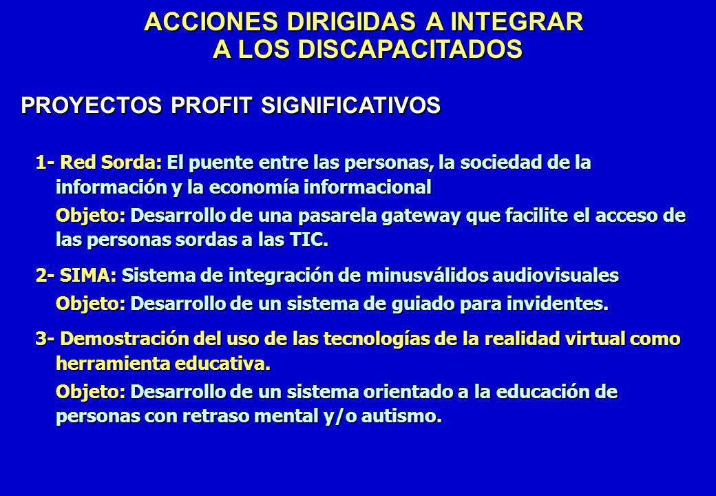 ACCIONES DIRIGIDAS A INTEGRAR PROYECTOS PROFIT SIGNIFICATIVOS