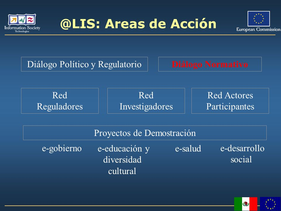 @LIS: Areas de Acción Diálogo Político y Regulatorio Diálogo Normativo