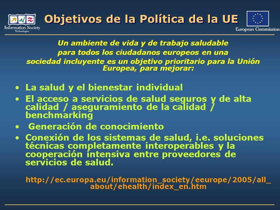 Objetivos de la Política de la UE