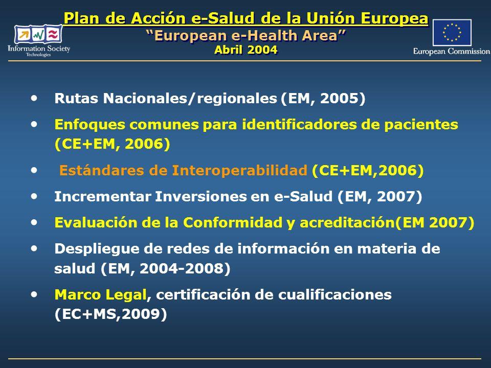 Plan de Acción e-Salud de la Unión Europea European e-Health Area Abril 2004
