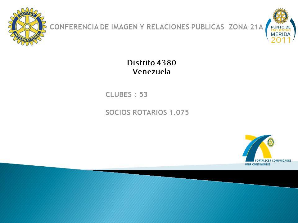 CONFERENCIA DE IMAGEN Y RELACIONES PUBLICAS ZONA 21A