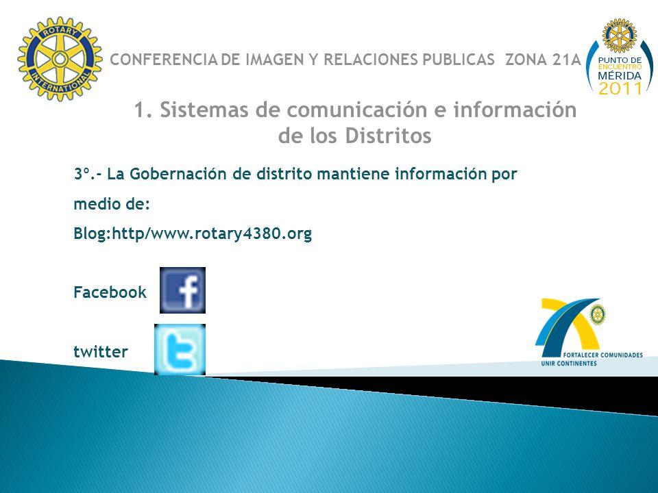1. Sistemas de comunicación e información de los Distritos