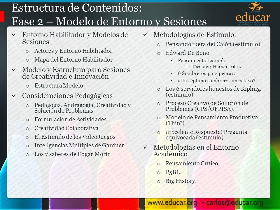 Estructura de Contenidos: Fase 2 – Modelo de Entorno y Sesiones